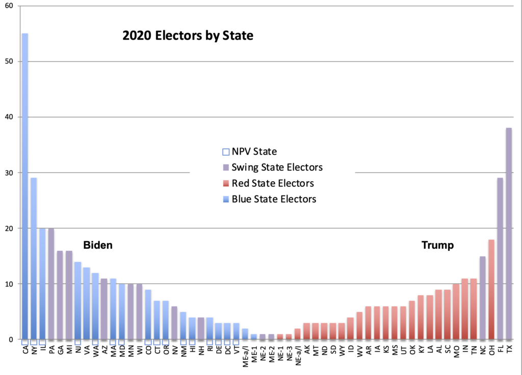 2020 electors by state